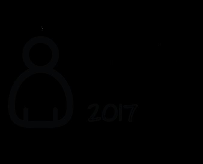 bloger-roka-2017